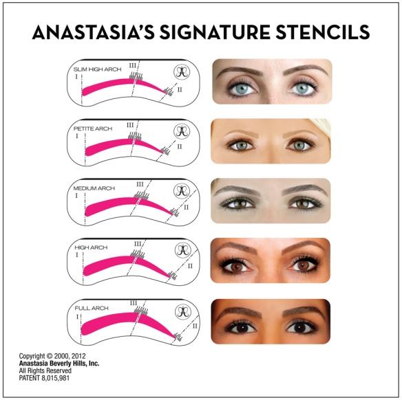 AnastasiaStencil